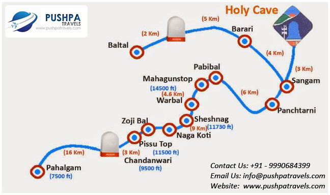 Amarnath Yatra Map - Pushpa Travels